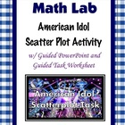 8th Grade Common Core Math - American Idol Scatter Plot Math Lab