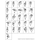 American Sign Language Alphabet &Puzzles