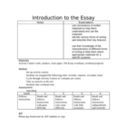 An Introduction to Essay Writing