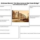 An Ocurrence at Owl Creek Bridge - Active Reading/Movie Gr