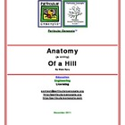 Anatomy of a Hill
