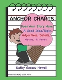 Anchor Charts-Story Elements, Adjectives, Details, Ideas,