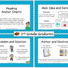 Anchor Charts for 3rd Grade - Reading (CCSS Aligned)