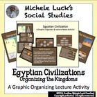 Ancient Egypt Civilization Notes on Powerpoint