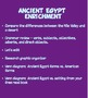 Ancient Egypt Enrichment
