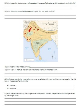 Ancient India Test - Hinduism, Buddhism, Geography, Beliefs