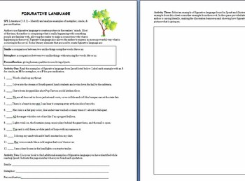 Anderson's Speak Novel Figurative Language Activity