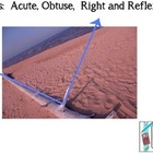 Angles:  Acute, Right, Obtuse, Reflex