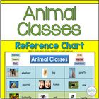 Animal Classes Reference Chart