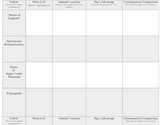 Animal Farm-- Manipulation Essay Analysis Packet