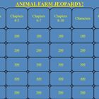 Animal Farm by George Orwell Jeopardy PowerPoint Game