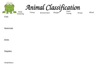 Animal Observation Chart