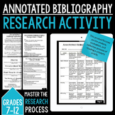 Annotated Bibliography 101: Mastering the Research Process