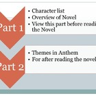 Anthem by Ayn Rand - Novel overview
