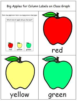 Apple Math - Taste Test Graph