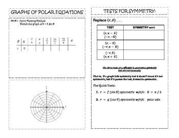 Applications of Trigonometry Lesson 7: Graphs of Polar Equations