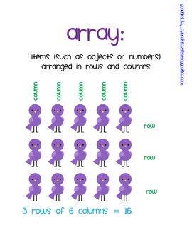 Arrays:  A Multiplication Strategy