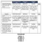 Article Writing Rubric - Student Friendly!
