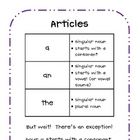 Articles (a, an, the)