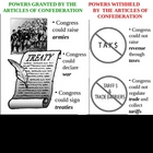 Articles of Confederation PowerPoint Presentation and Acti