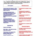 Articles of Confederation T-Chart
