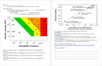 Astronomy, Planets, Rockets, Space and More Unit HW, Freebies
