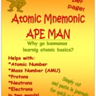 Atom APE MAN Atomic Mnemonic for Protons, Neutrons, &amp; Electrons