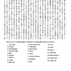 Atom and Periodic Table Word Search