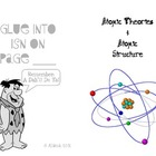 Atomic Theories & Structure - Notes Booklet for Interactiv