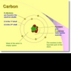 Atoms and the Periodic Table PowerPoint