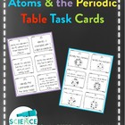 Atoms and the Periodic Table Task Cards