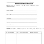 Author's Organization Activity Worksheet