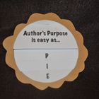 Author&#039;s Purpose Flap Book Printable