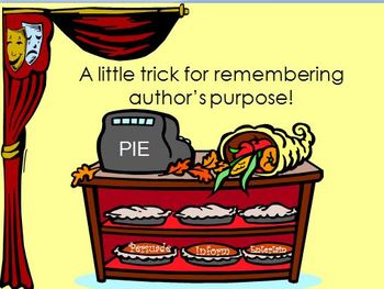 Author's Purpose I  Power Point Presentation