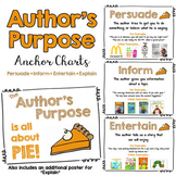 Author's Purpose - It's All About PIE!