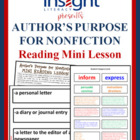 Author&#039;s Purpose for Nonfiction Mini Lesson w/ Hands On Activity