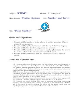 Aviation and Weather Basics