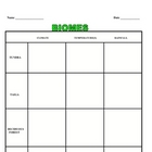 BIOME ACTIVITIES FOR KIDS