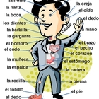 BODY PARTS:  Spanish Powerpoint Presentation--Click