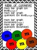 Bar Graph with M&Ms