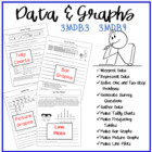 Bar Graphs, Picture Graphs, and Tally Charts