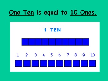 Base Ten Practice (ONES and TENS) (PowerPoint) For Elementary