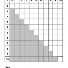 Basic Blank Subtraction Chart 0-12