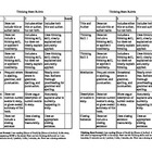 Basic Reading Thinking Stem Rubric