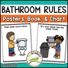 Bathroom Hygiene Posters
