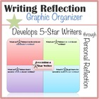 Becoming a Better Writer Through Review and Reflection