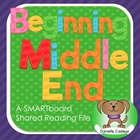 Beginning Middle End (Introductory) Shared Reading