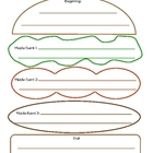 Beginning/Middle/End Hamburger Graphic Organizer (Color)