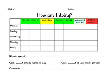 Behavior Chart:  How am I doing?
