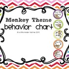 Behavior Chart- Monkeys